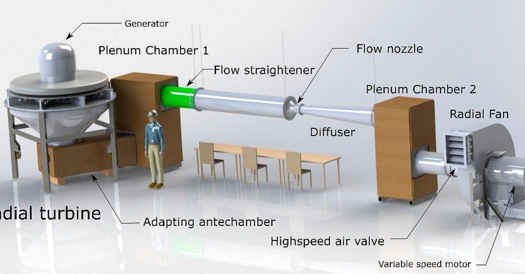 Novel biradial turbine-generator set tested at laboratory under variable unidirectional flow